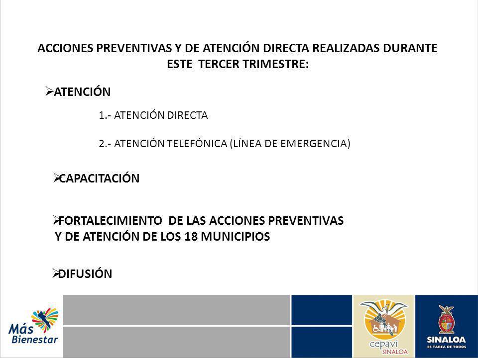 ACCIONES PREVENTIVAS Y DE ATENCIÓN DIRECTA REALIZADAS DURANTE ESTE TERCER TRIMESTRE: ATENCIÓN 1.- ATENCIÓN DIRECTA 2.- ATENCIÓN TELEFÓNICA (LÍNEA DE E