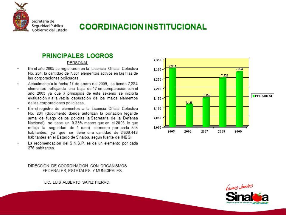 PRINCIPALES LOGROS PERSONAL En el año 2005 se registraron en la Licencia Oficial Colectiva No.