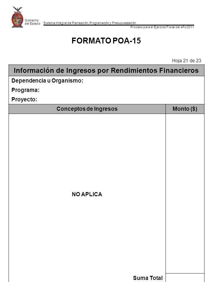 Sistema Integral de Planeación, Programación y Presupuestación Proceso para el Ejercicio Fiscal del año 2011 Gobierno del Estado FORMATO POA-15 Hoja 21 de 23 Información de Ingresos por Rendimientos Financieros Dependencia u Organismo: Programa: Proyecto: Conceptos de IngresosMonto ($) NO APLICA Suma Total