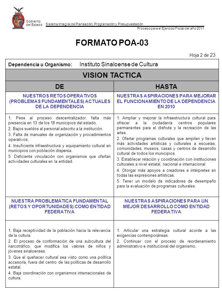 Sistema Integral de Planeación, Programación y Presupuestación Proceso para el Ejercicio Fiscal del año 2011 Gobierno del Estado FORMATO POA-03 Hoja 2 de 23 Dependencia u Organismo: Instituto Sinaloense de Cultura VISION TACTICA DEHASTA NUESTROS RETOS OPERATIVOS (PROBLEMAS FUNDAMENTALES) ACTUALES DE LA DEPENDENCIA NUESTRAS ASPIRACIONES PARA MEJORAR EL FUNCIONAMIENTO DE LA DEPENDENCIA EN 2010 1.