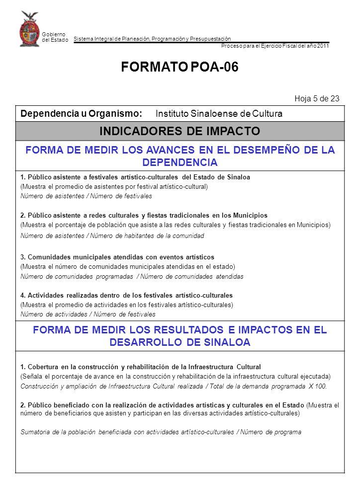 Sistema Integral de Planeación, Programación y Presupuestación Proceso para el Ejercicio Fiscal del año 2011 Gobierno del Estado FORMATO POA-10 Hoja 16 de 23 Información de Programas y Proyectos 2010 Dependencia u Organismo:Instituto Sinaloense de Cultura ClaveProgramas y ProyectosCosto ($) 26 27 28 29 30 31 32 33 34 35 36 37 38 39 40 Programa Decembrino Feria Sinaloa de las Artes Fondo Especial de Fomento a la Lectura Fondo Especial para el Desarrollo Cultural Municipal Desarrollo Cultural Yoreme Compañía Folclórica Sinaloense Atención a Públicos Específicos Desarrollo Cultural para Jóvenes Historia Temática de Sinaloa Cultura en tu Escuela, Aformarte Sinaloa un Estado de Lectores Excelencia Artística Pueblos Mágicos y Señoriales Compañía de Danza Joven Patrimonio cultural 1,000,000.00 8,000,000.00 622,000.00 3,629,000.00 518,000.00 800,000.00 518,000.00 1,200.000.00 1,600,000.00 720,000.00 7,000,000.00 1,200,000.00 800,000.00 960,000.00 TOTAL$ 98,525,834.00