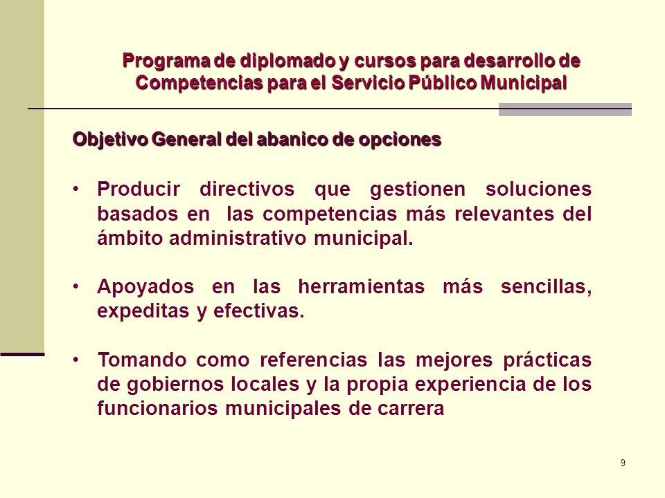 9 Objetivo General del abanico de opciones Producir directivos que gestionen soluciones basados en las competencias más relevantes del ámbito administrativo municipal.