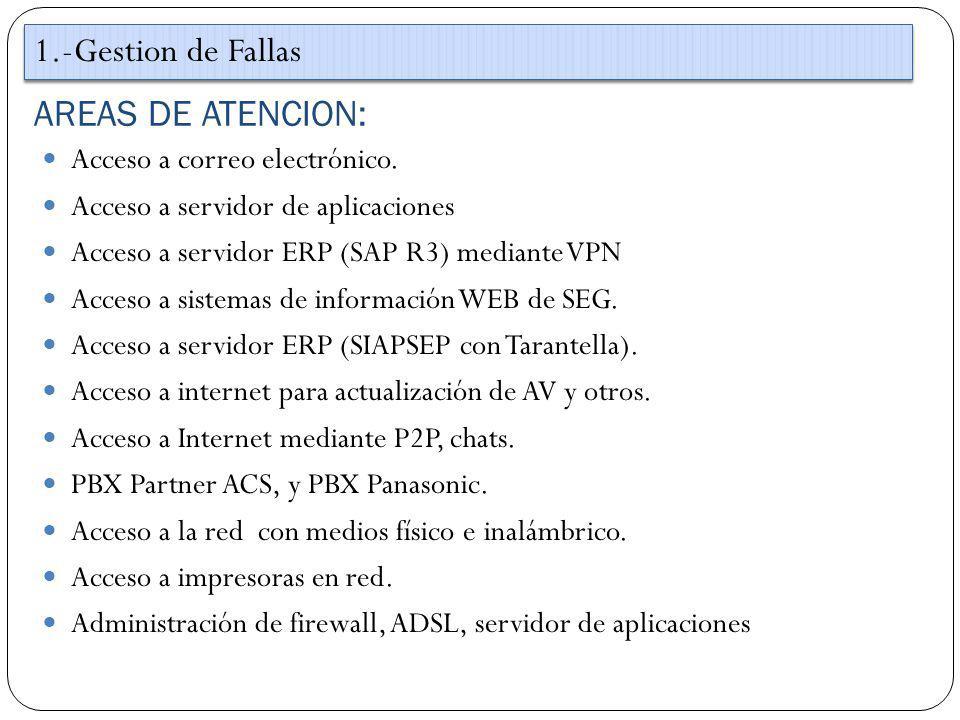AREAS DE ATENCION: Acceso a correo electrónico. Acceso a servidor de aplicaciones Acceso a servidor ERP (SAP R3) mediante VPN Acceso a sistemas de inf
