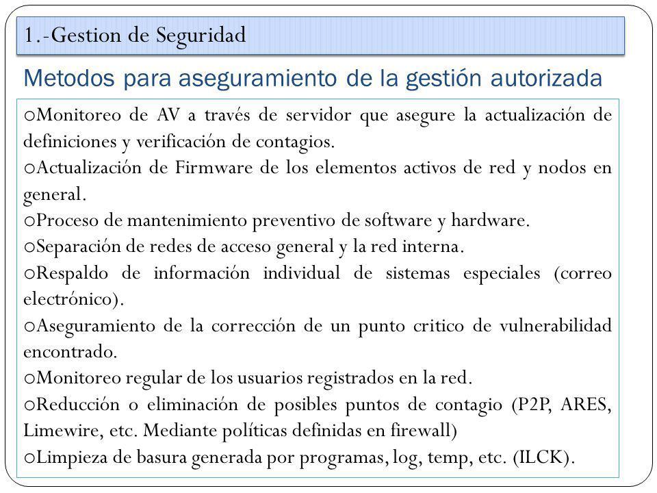 Metodos para aseguramiento de la gestión autorizada 1.-Gestion de Seguridad o Monitoreo de AV a través de servidor que asegure la actualización de definiciones y verificación de contagios.