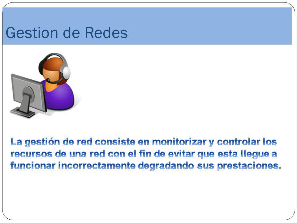 enGestion de Redes 1.-Gestion de Configuraciones 3.-Gestion de fallas.