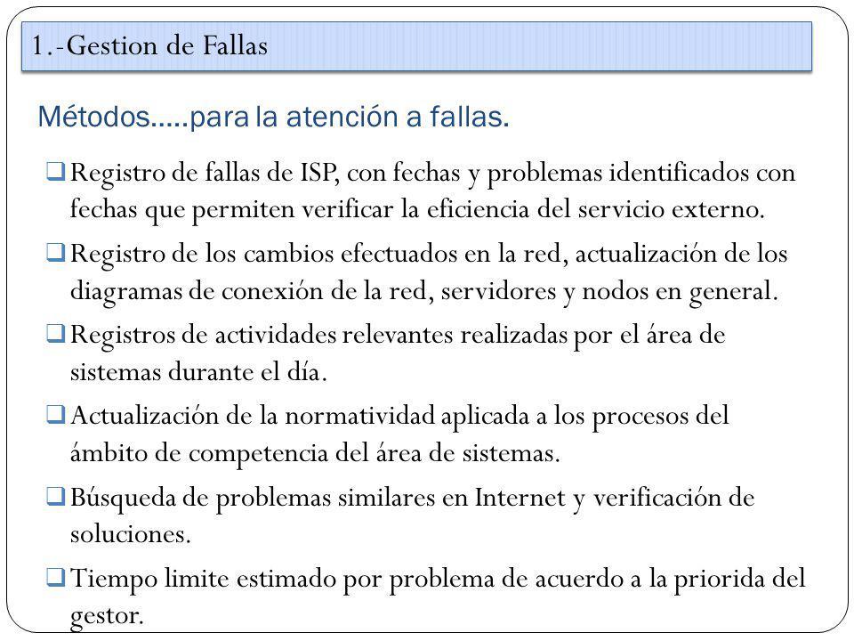 Registro de fallas de ISP, con fechas y problemas identificados con fechas que permiten verificar la eficiencia del servicio externo. Registro de los