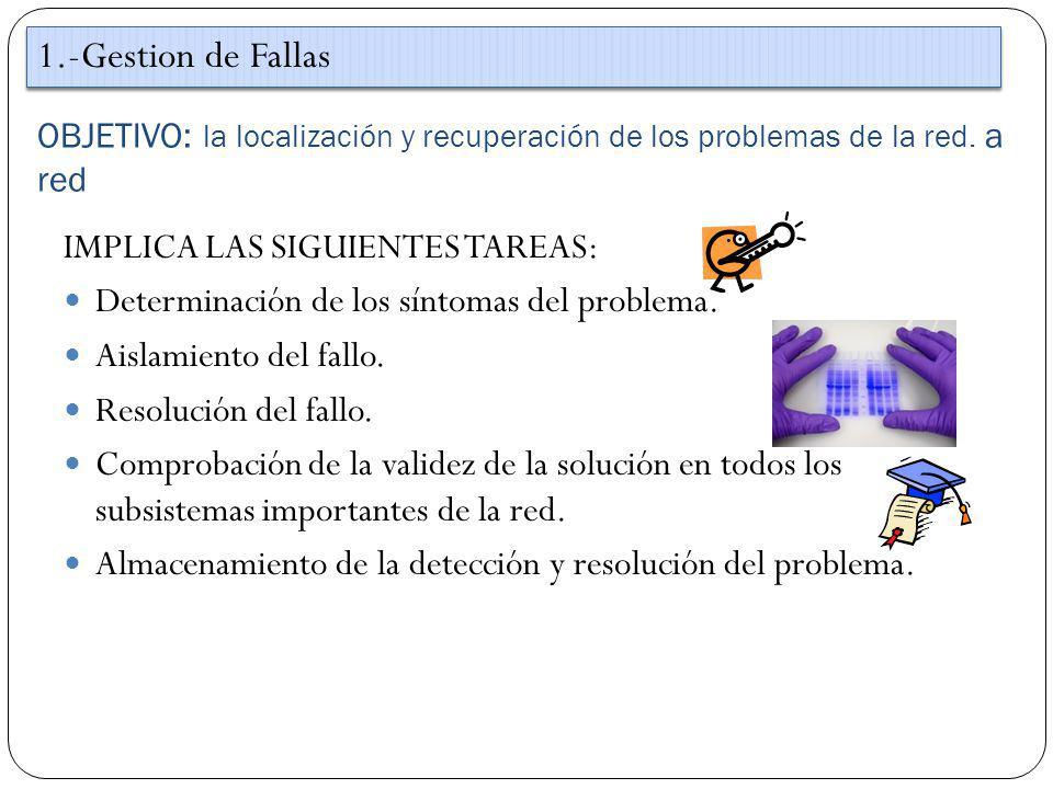 OBJETIVO: la localización y recuperación de los problemas de la red. a red IMPLICA LAS SIGUIENTES TAREAS: Determinación de los síntomas del problema.