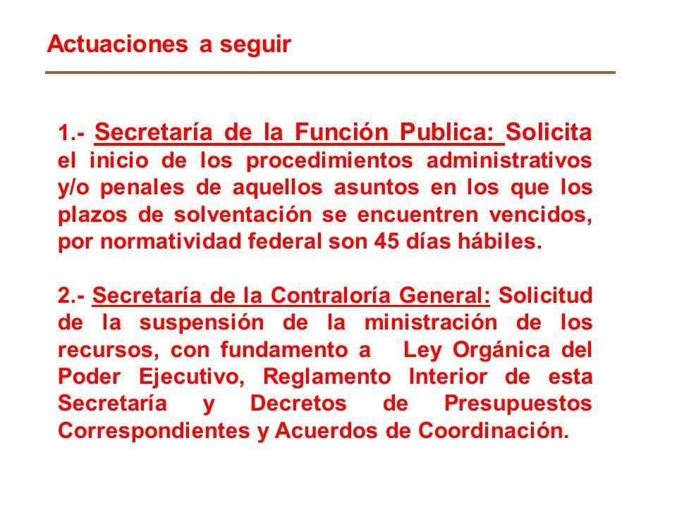 1.- Secretaría de la Función Publica: Solicita el inicio de los procedimientos administrativos y/o penales de aquellos asuntos en los que los plazos d