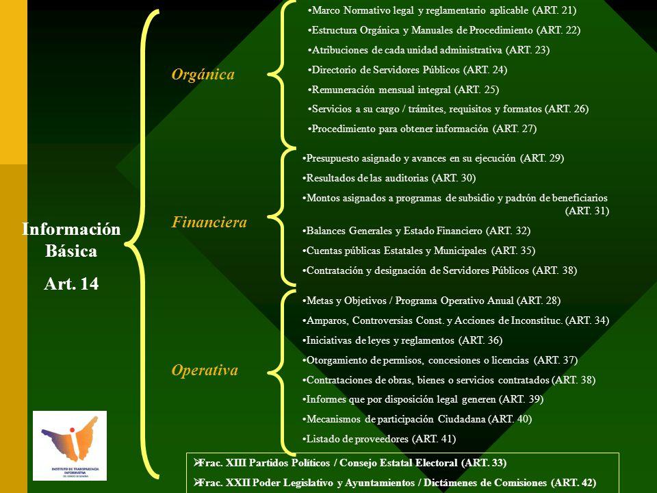 Información Básica Art.