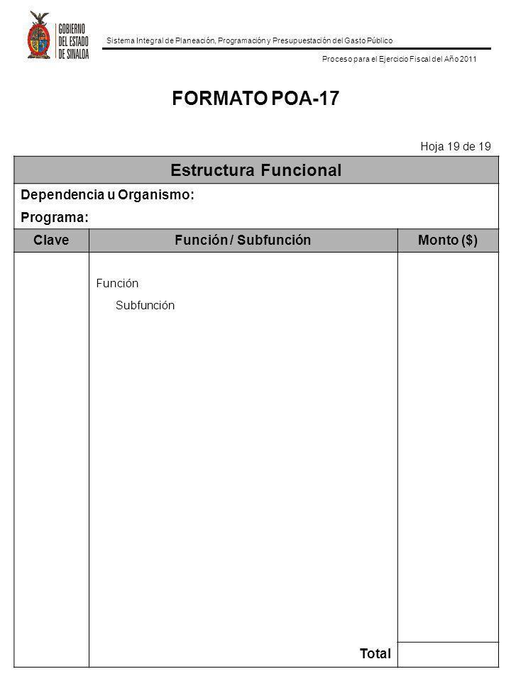 FORMATO POA-17 Hoja 19 de 19 Estructura Funcional Dependencia u Organismo: Programa: ClaveFunción / SubfunciónMonto ($) Función Subfunción Total Sistema Integral de Planeación, Programación y Presupuestación del Gasto Público Proceso para el Ejercicio Fiscal del Año 2011