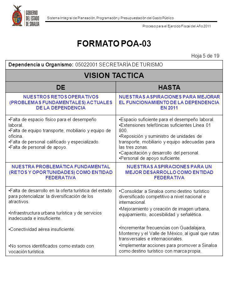 FORMATO POA-03 Hoja 5 de 19 Dependencia u Organismo: 05022001 SECRETARÍA DE TURISMO VISION TACTICA DEHASTA NUESTROS RETOS OPERATIVOS (PROBLEMAS FUNDAMENTALES) ACTUALES DE LA DEPENDENCIA NUESTRAS ASPIRACIONES PARA MEJORAR EL FUNCIONAMIENTO DE LA DEPENDENCIA EN 2011 Falta de espacio físico para el desempeño laboral.