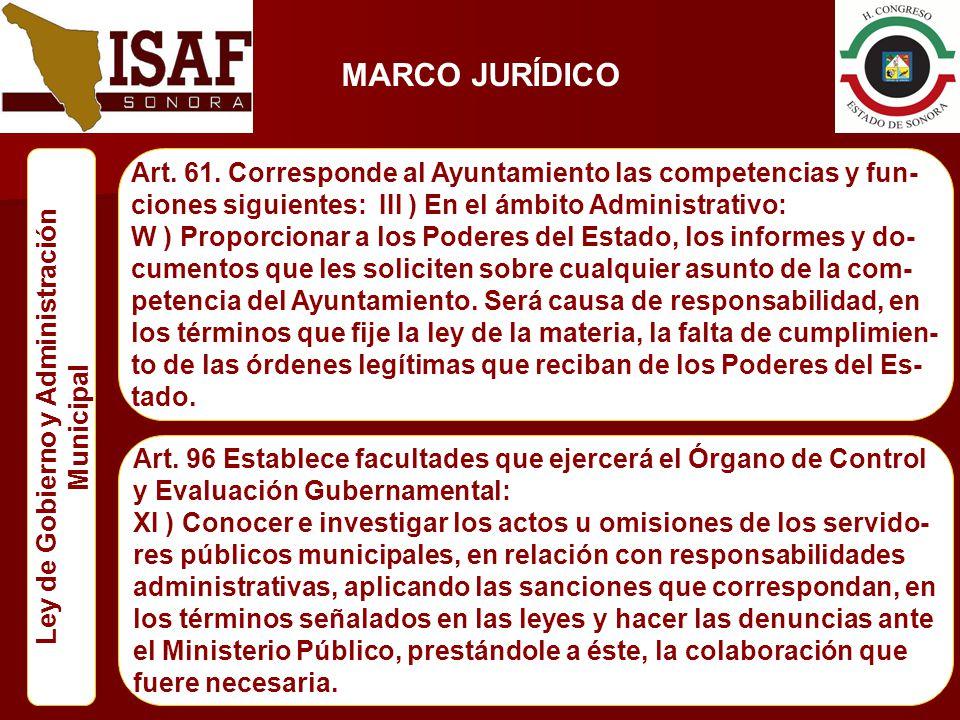 MARCO JURÍDICO Ley de Gobierno y Administración Municipal Art. 61. Corresponde al Ayuntamiento las competencias y fun- ciones siguientes: III ) En el
