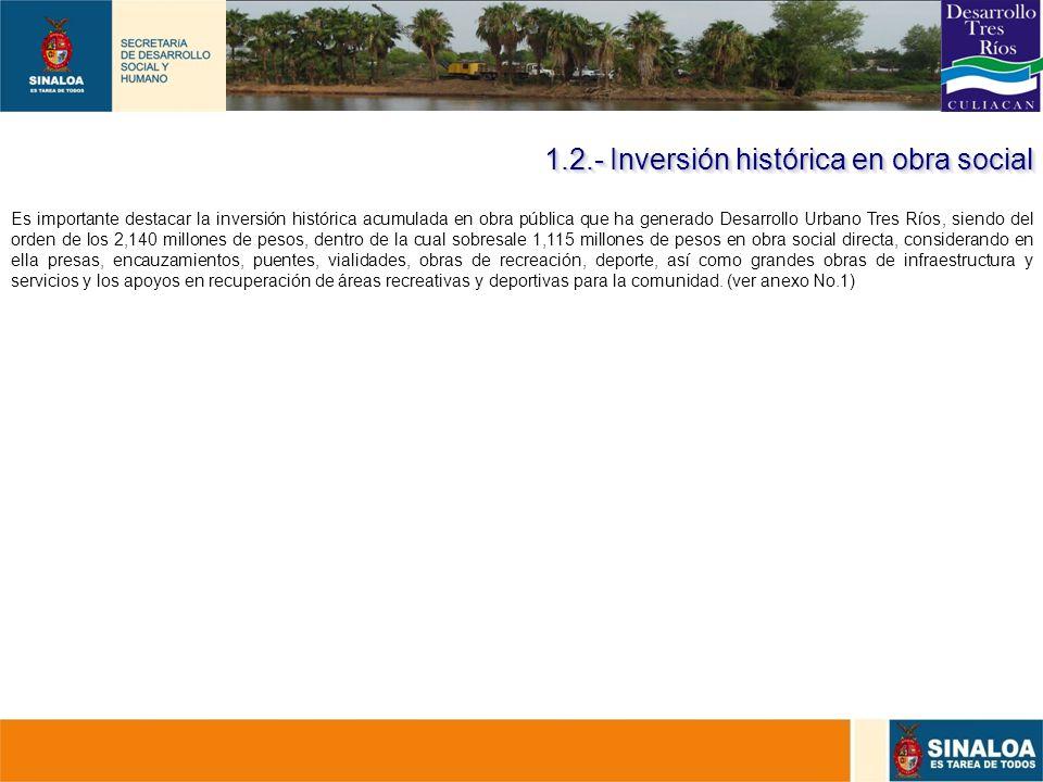 13 Es importante destacar la inversión histórica acumulada en obra pública que ha generado Desarrollo Urbano Tres Ríos, siendo del orden de los 2,140