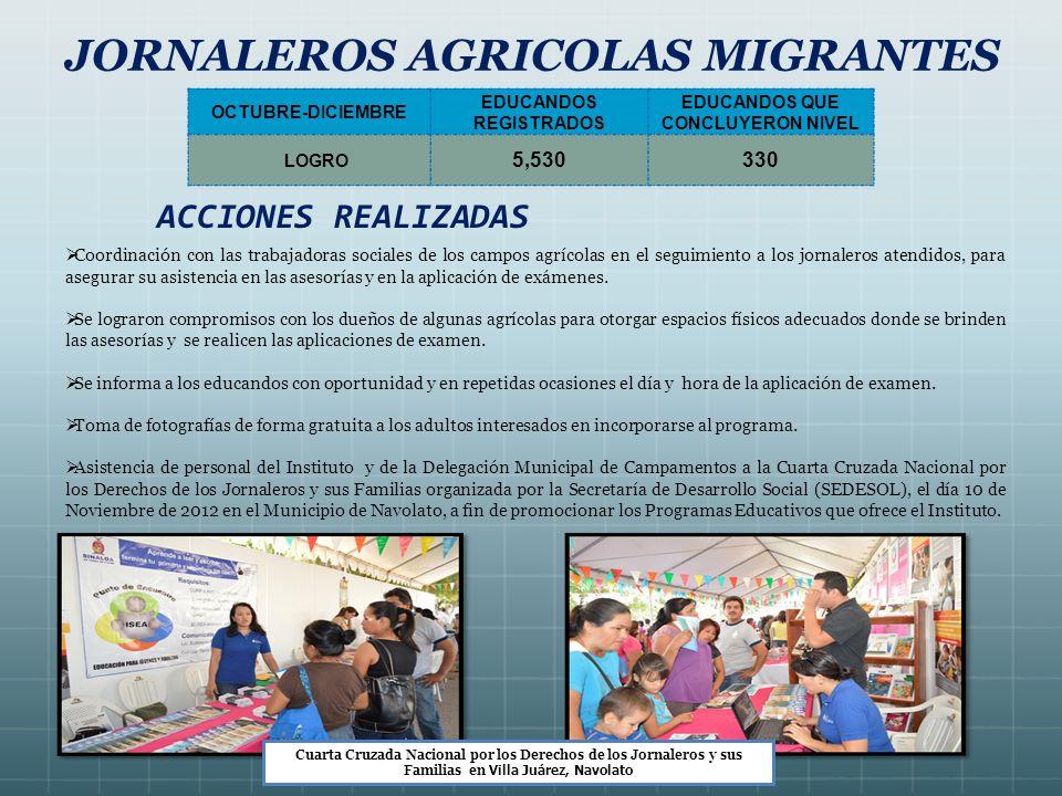 ACCIONES REALIZADAS OCTUBRE-DICIEMBRE EDUCANDOS REGISTRADOS EDUCANDOS QUE CONCLUYERON NIVEL LOGRO 5,530330 JORNALEROS AGRICOLAS MIGRANTES Coordinación con las trabajadoras sociales de los campos agrícolas en el seguimiento a los jornaleros atendidos, para asegurar su asistencia en las asesorías y en la aplicación de exámenes.