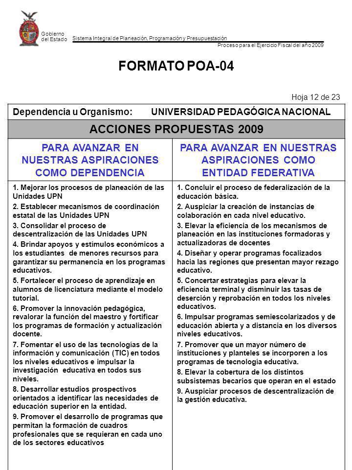 Sistema Integral de Planeación, Programación y Presupuestación Proceso para el Ejercicio Fiscal del año 2009 Gobierno del Estado FORMATO POA-04 Hoja 12 de 23 Dependencia u Organismo:UNIVERSIDAD PEDAGÓGICA NACIONAL ACCIONES PROPUESTAS 2009 PARA AVANZAR EN NUESTRAS ASPIRACIONES COMO DEPENDENCIA PARA AVANZAR EN NUESTRAS ASPIRACIONES COMO ENTIDAD FEDERATIVA 1.