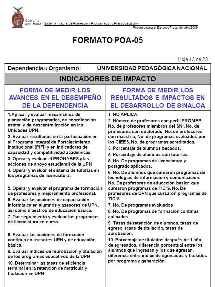 Sistema Integral de Planeación, Programación y Presupuestación Proceso para el Ejercicio Fiscal del año 2009 Gobierno del Estado FORMATO POA-05 Hoja 13 de 23 Dependencia u Organismo:UNIVERSIDAD PEDAGÓGICA NACIONAL INDICADORES DE IMPACTO FORMA DE MEDIR LOS AVANCES EN EL DESEMPEÑO DE LA DEPENDENCIA FORMA DE MEDIR LOS RESULTADOS E IMPACTOS EN EL DESARROLLO DE SINALOA 1.Aplicar y evaluar mecanismos de planeación programática, de coordinación estatal y de descentralización en las Unidades UPN.
