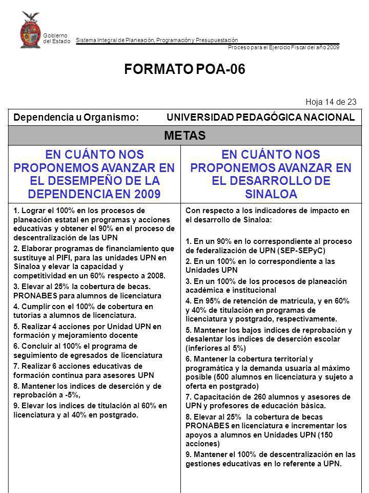 Sistema Integral de Planeación, Programación y Presupuestación Proceso para el Ejercicio Fiscal del año 2009 Gobierno del Estado FORMATO POA-06 Hoja 14 de 23 Dependencia u Organismo:UNIVERSIDAD PEDAGÓGICA NACIONAL METAS EN CUÁNTO NOS PROPONEMOS AVANZAR EN EL DESEMPEÑO DE LA DEPENDENCIA EN 2009 EN CUÁNTO NOS PROPONEMOS AVANZAR EN EL DESARROLLO DE SINALOA 1.