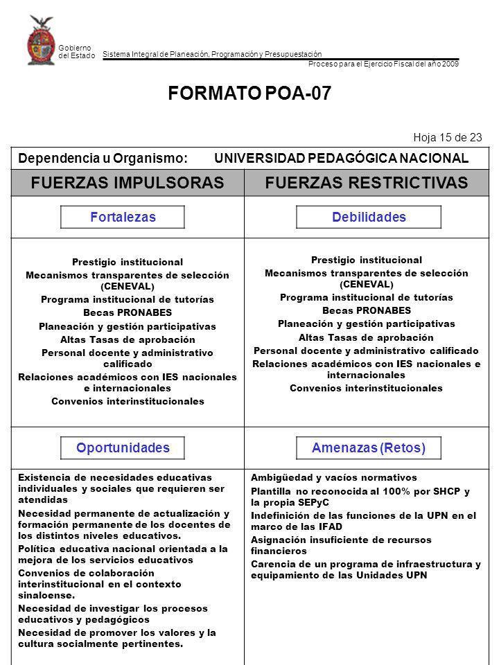 Sistema Integral de Planeación, Programación y Presupuestación Proceso para el Ejercicio Fiscal del año 2009 Gobierno del Estado FORMATO POA-07 Hoja 15 de 23 Dependencia u Organismo:UNIVERSIDAD PEDAGÓGICA NACIONAL FUERZAS IMPULSORASFUERZAS RESTRICTIVAS FortalezasDebilidades Prestigio institucional Mecanismos transparentes de selección (CENEVAL) Programa institucional de tutorías Becas PRONABES Planeación y gestión participativas Altas Tasas de aprobación Personal docente y administrativo calificado Relaciones académicos con IES nacionales e internacionales Convenios interinstitucionales Prestigio institucional Mecanismos transparentes de selección (CENEVAL) Programa institucional de tutorías Becas PRONABES Planeación y gestión participativas Altas Tasas de aprobación Personal docente y administrativo calificado Relaciones académicos con IES nacionales e internacionales Convenios interinstitucionales OportunidadesAmenazas (Retos) Existencia de necesidades educativas individuales y sociales que requieren ser atendidas Necesidad permanente de actualización y formación permanente de los docentes de los distintos niveles educativos.