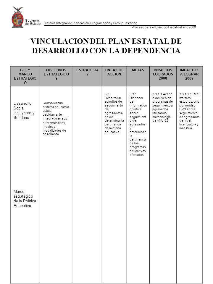 Sistema Integral de Planeación, Programación y Presupuestación Proceso para el Ejercicio Fiscal del año 2009 Gobierno del Estado VINCULACION DEL PLAN ESTATAL DE DESARROLLO CON LA DEPENDENCIA EJE Y MARCO ESTRATEGIC O OBJETIVOS ESTRATEGICO S ESTRATEGIA S LINEAS DE ACCION METASIMPACTOS LOGRADOS 2008 IMPACTOS A LOGRAR 2009 Desarrollo Social Incluyente y Solidario Marco estratégico de la Política Educativa Consolidar un sistema educativo estatal debidamente integrado en sus diferentes tipos, niveles y modalidades de enseñanza 3.3.