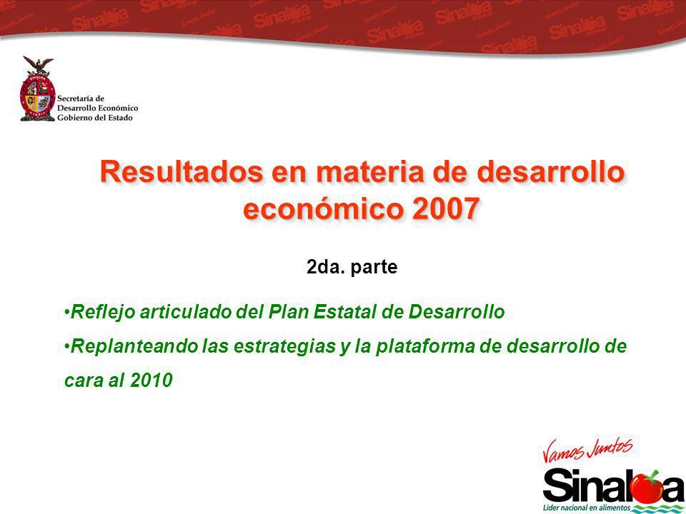 Resultados en materia de desarrollo económico 2007 Reflejo articulado del Plan Estatal de Desarrollo Replanteando las estrategias y la plataforma de d