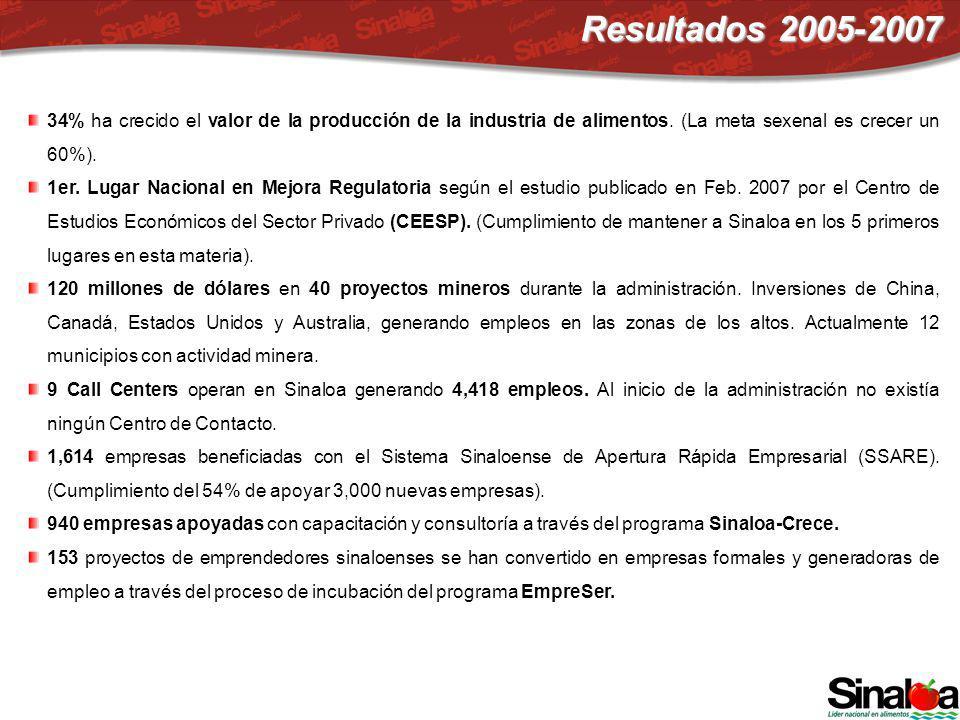 Para este 2007, diversas firmas privadas de consultoría económica como CAPEM y SIREM pronostican un promedio de crecimiento la economía sinaloense de 4.1%.