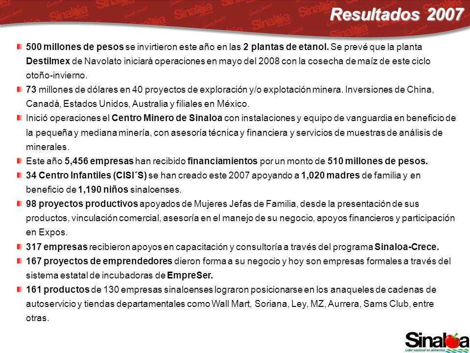 500 millones de pesos se invirtieron este año en las 2 plantas de etanol. Se prevé que la planta Destilmex de Navolato iniciará operaciones en mayo de