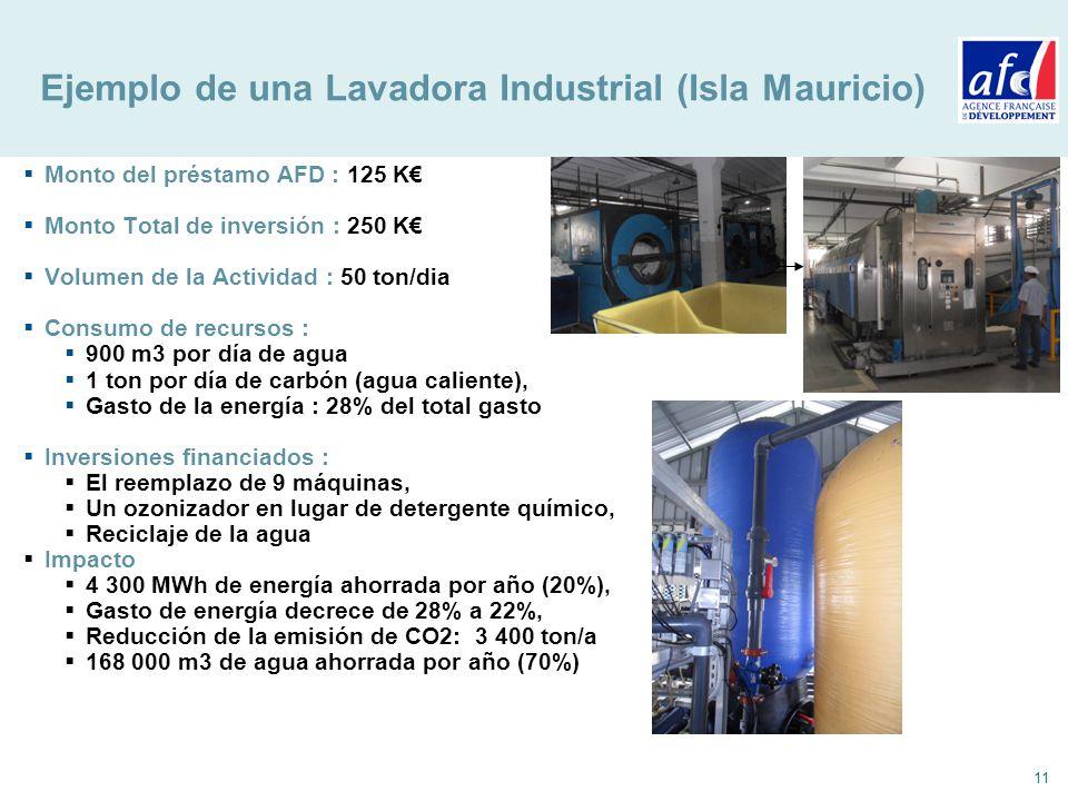 11 Ejemplo de una Lavadora Industrial (Isla Mauricio) Monto del préstamo AFD : 125 K Monto Total de inversión : 250 K Volumen de la Actividad : 50 ton/dia Consumo de recursos : 900 m3 por día de agua 1 ton por día de carbón (agua caliente), Gasto de la energía : 28% del total gasto Inversiones financiados : El reemplazo de 9 máquinas, Un ozonizador en lugar de detergente químico, Reciclaje de la agua Impacto 4 300 MWh de energía ahorrada por año (20%), Gasto de energía decrece de 28% a 22%, Reducción de la emisión de CO2: 3 400 ton/a 168 000 m3 de agua ahorrada por año (70%)