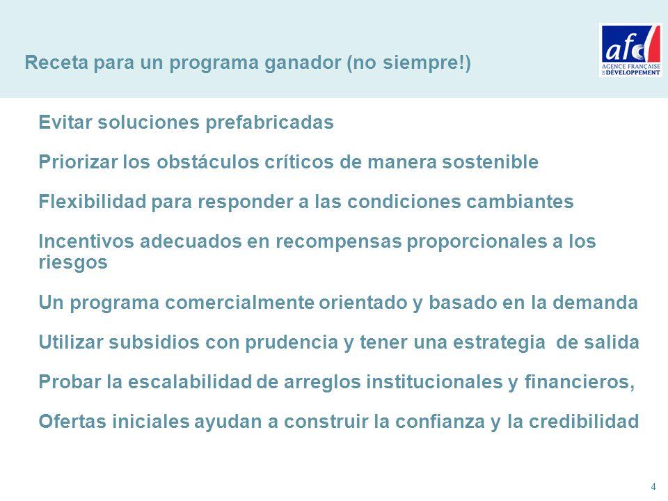 5 ESTIMULAR LA DEMANDA DE INVERSIONES PROMOVER UN MERCADO SOSTENIBLE DEL FINANCIAMENTO Asociación con los IF a largo plazo Mejorar las capacidades de los IF Difusión de buenas prácticas Contribuir a la elaboración de la Políticas públicas Información Desarrollo de una pericia local Formación MEJORAR EL CUADRO INSTITUTIONAL Objetivos operacionales del programa