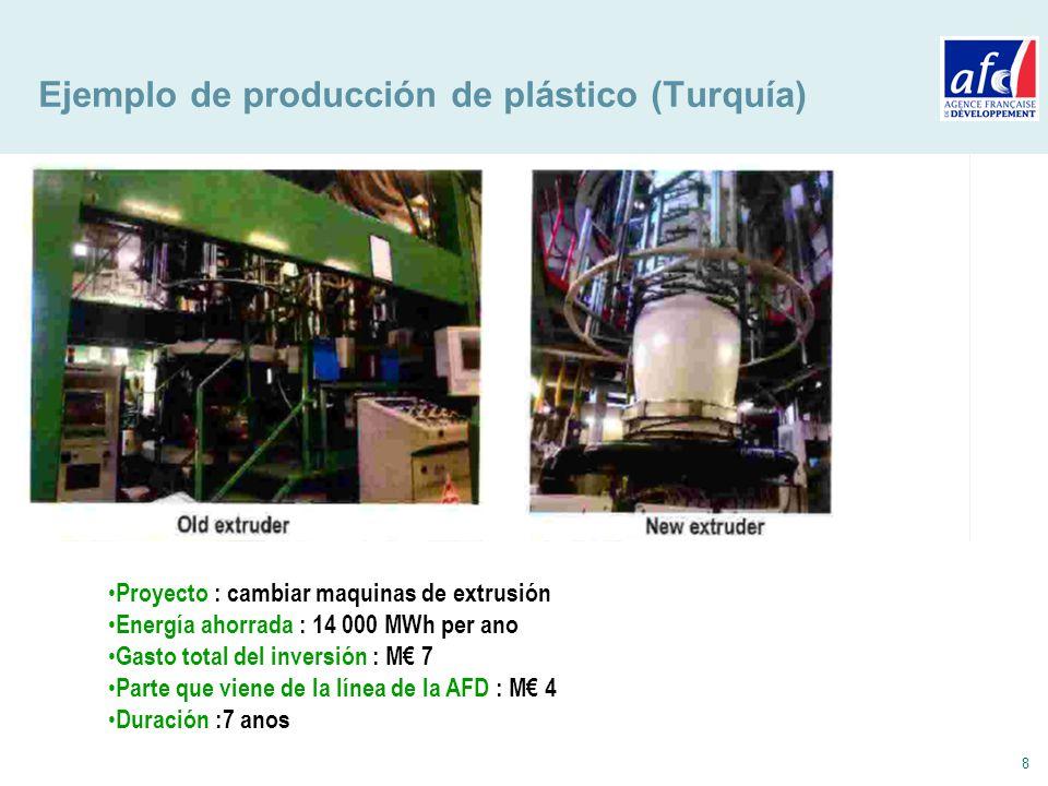8 Ejemplo de producción de plástico (Turquía) Proyecto : cambiar maquinas de extrusión Energía ahorrada : 14 000 MWh per ano Gasto total del inversión : M 7 Parte que viene de la línea de la AFD : M 4 Duración :7 anos