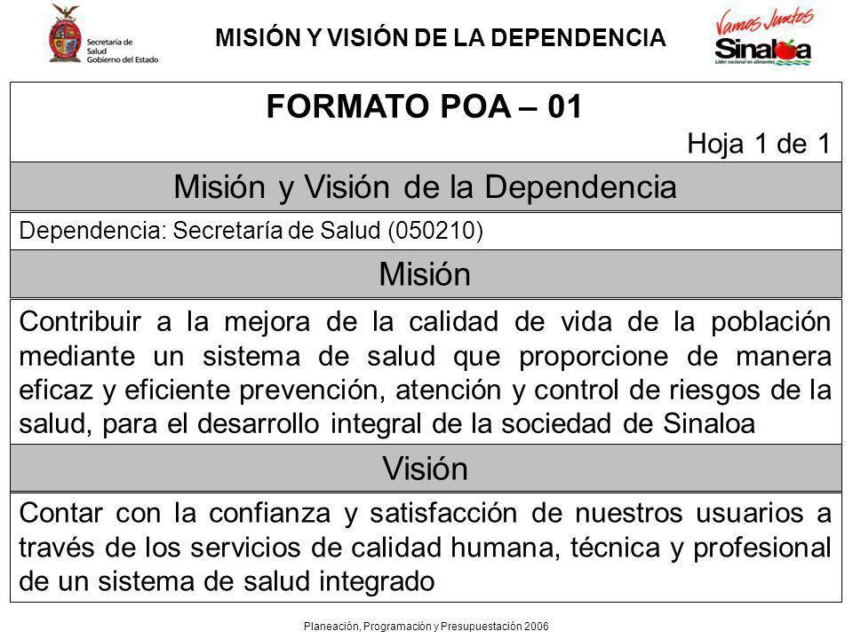 Planeación, Programación y Presupuestación 2006 FORMATO POA – 01 Hoja 1 de 1 Misión y Visión de la Dependencia Dependencia: Secretaría de Salud (05021