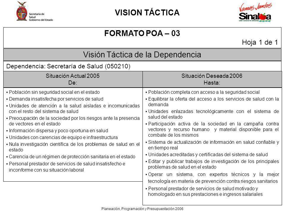 Planeación, Programación y Presupuestación 2006 VISION TÁCTICA FORMATO POA – 03 Hoja 1 de 1 Visión Táctica de la Dependencia Dependencia: Secretaría d
