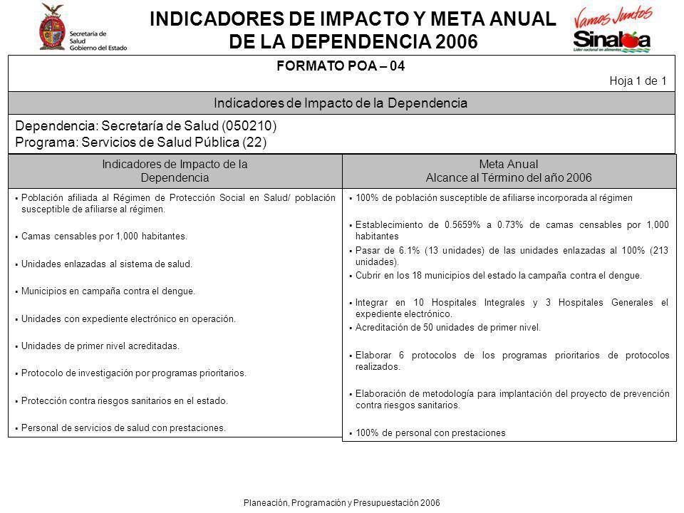 Planeación, Programación y Presupuestación 2006 FORMATO POA – 04 Hoja 1 de 1 Indicadores de Impacto de la Dependencia Dependencia: Secretaría de Salud
