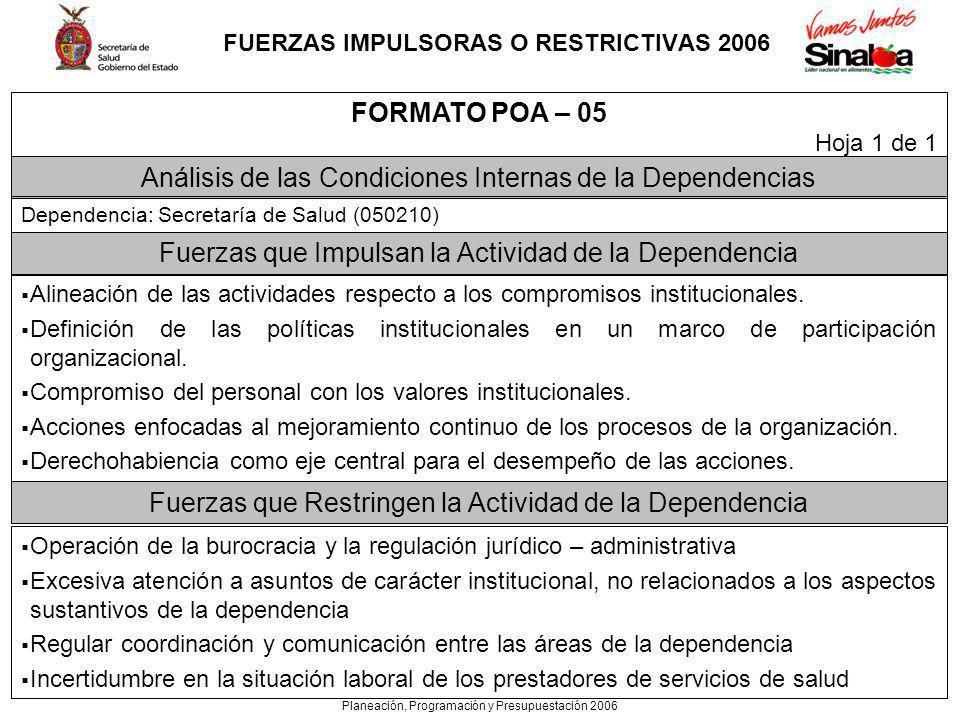 Planeación, Programación y Presupuestación 2006 FORMATO POA – 05 Hoja 1 de 1 Análisis de las Condiciones Internas de la Dependencias Dependencia: Secr
