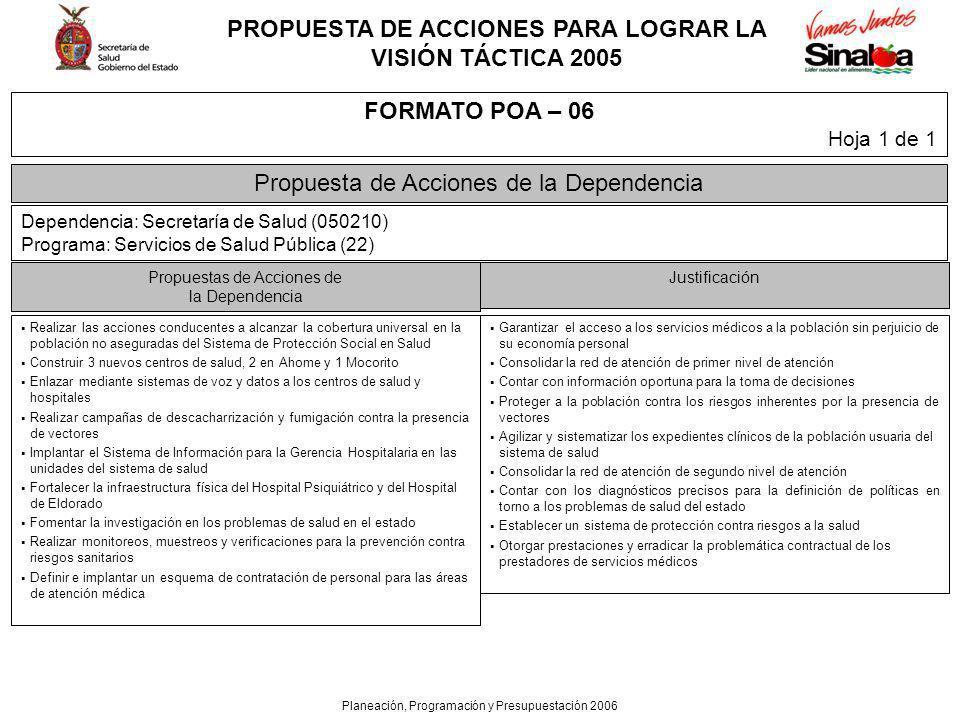 Planeación, Programación y Presupuestación 2006 PROPUESTA DE ACCIONES PARA LOGRAR LA VISIÓN TÁCTICA 2005 FORMATO POA – 06 Hoja 1 de 1 Propuesta de Acc