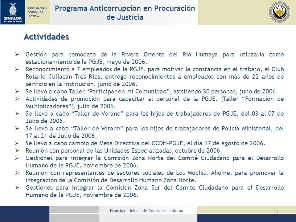 Fuente: Fuente: Unidad de Contraloría Interna 11 Programa Anticorrupción en Procuración de Justicia Gestión para comodato de la Rivera Oriente del Río Humaya para utilizarla como estacionamiento de la PGJE, mayo de 2006.