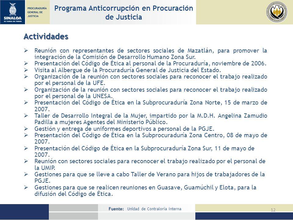 Fuente: Fuente: Unidad de Contraloría Interna 12 Programa Anticorrupción en Procuración de Justicia Actividades Reunión con representantes de sectores sociales de Mazatlán, para promover la integración de la Comisión de Desarrollo Humano Zona Sur.