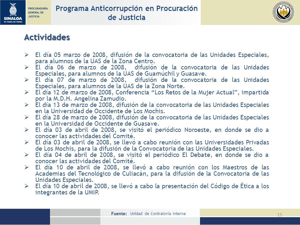 Fuente: Fuente: Unidad de Contraloría Interna 15 Programa Anticorrupción en Procuración de Justicia Actividades El día 05 marzo de 2008, difusión de la convocatoria de las Unidades Especiales, para alumnos de la UAS de la Zona Centro.
