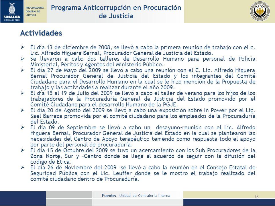 Fuente: Fuente: Unidad de Contraloría Interna 18 Programa Anticorrupción en Procuración de Justicia Actividades El día 13 de diciembre de 2008, se llevó a cabo la primera reunión de trabajo con el c.