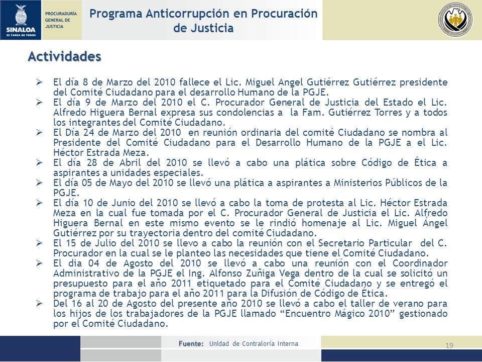 Fuente: Fuente: Unidad de Contraloría Interna 19 Programa Anticorrupción en Procuración de Justicia Actividades El día 8 de Marzo del 2010 fallece el Lic.