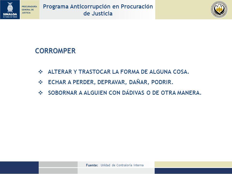 Fuente: Fuente: Unidad de Contraloría Interna Programa Anticorrupción en Procuración de Justicia ALTERAR Y TRASTOCAR LA FORMA DE ALGUNA COSA.