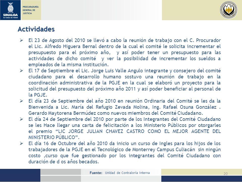 Fuente: Fuente: Unidad de Contraloría Interna 20 Actividades El 23 de Agosto del 2010 se llevó a cabo la reunión de trabajo con el C.