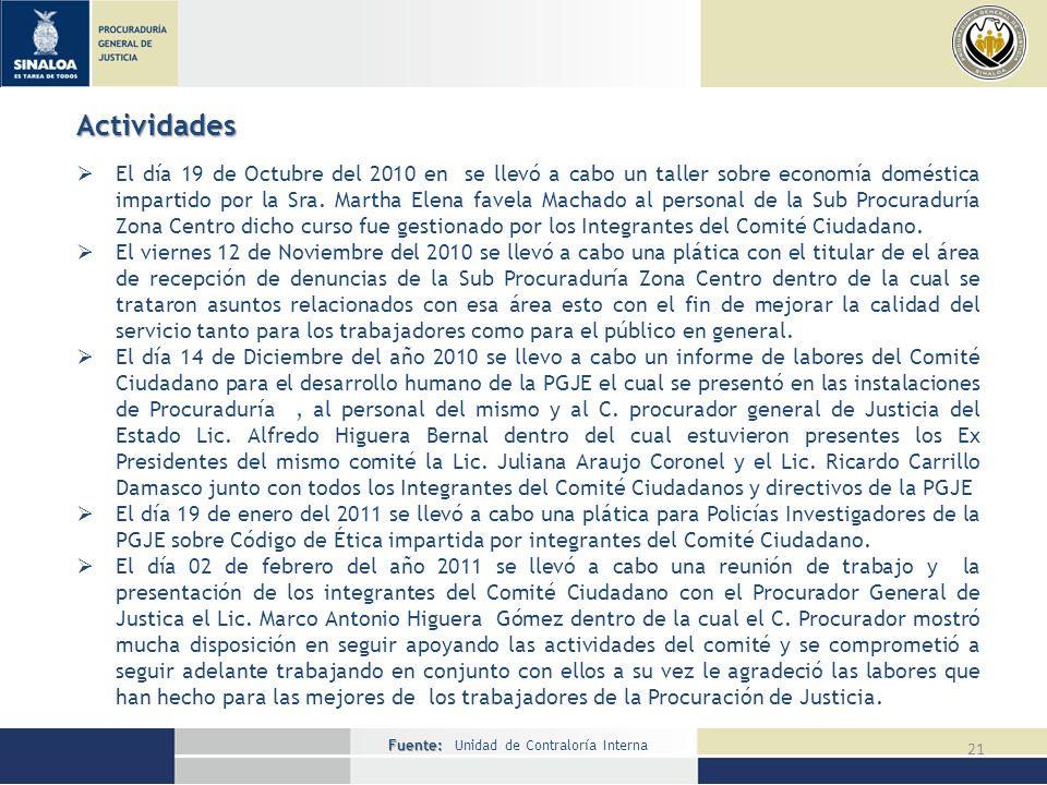 Fuente: Fuente: Unidad de Contraloría Interna 21 Actividades El día 19 de Octubre del 2010 en se llevó a cabo un taller sobre economía doméstica impartido por la Sra.