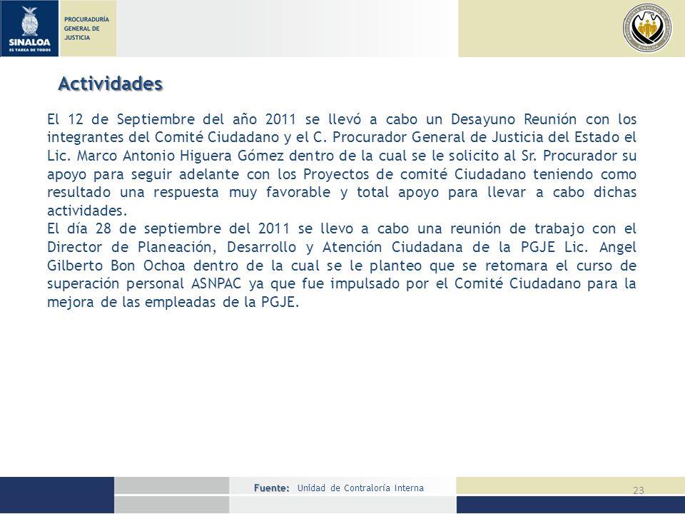 Fuente: Fuente: Unidad de Contraloría Interna 23 Actividades El 12 de Septiembre del año 2011 se llevó a cabo un Desayuno Reunión con los integrantes del Comité Ciudadano y el C.