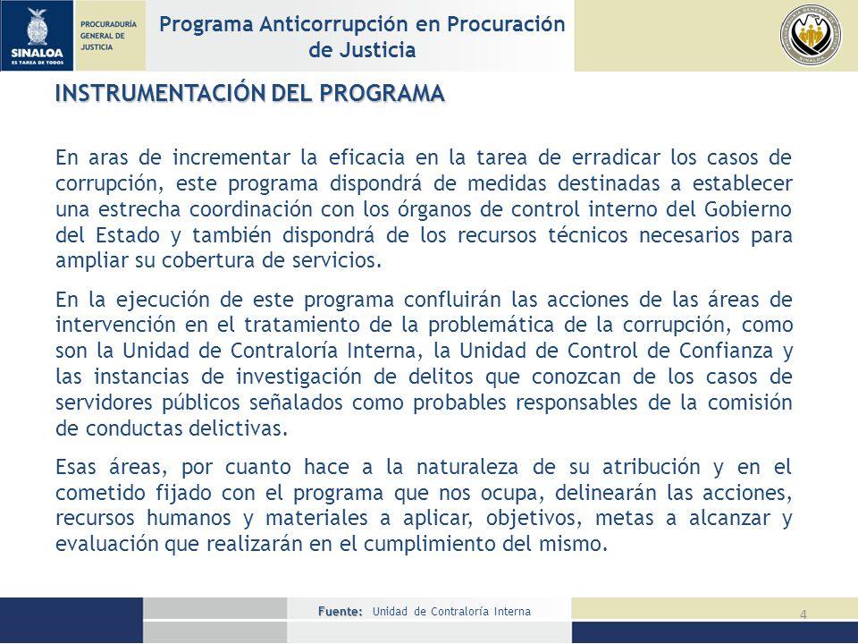 Fuente: Fuente: Unidad de Contraloría Interna 25 Programa Anticorrupción en Procuración de Justicia