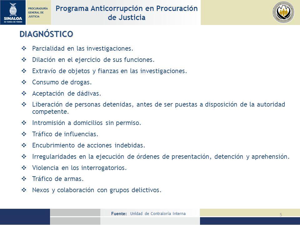 Fuente: Fuente: Unidad de Contraloría Interna 5 Programa Anticorrupción en Procuración de Justicia Parcialidad en las investigaciones.