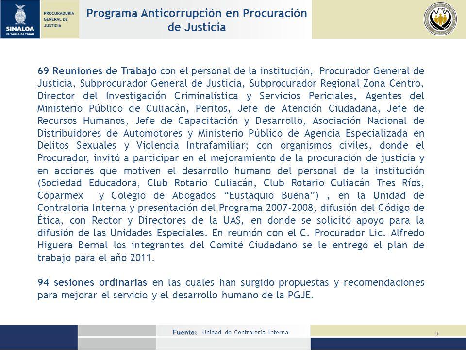 Fuente: Fuente: Unidad de Contraloría Interna 10 Programa Anticorrupción en Procuración de Justicia Actividades Campaña de difusión interna del Comité a través de dípticos, donde se explica los objetivos del Comité Ciudadano, de agosto a septiembre de 2005.