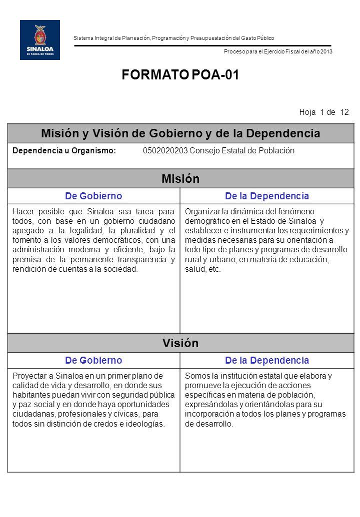 Sistema Integral de Planeación, Programación y Presupuestación del Gasto Público Proceso para el Ejercicio Fiscal del año 2013 FORMATO POA-01 Hoja 1 de 12 Misión y Visión de Gobierno y de la Dependencia Dependencia u Organismo:0502020203 Consejo Estatal de Población Misión De GobiernoDe la Dependencia Hacer posible que Sinaloa sea tarea para todos, con base en un gobierno ciudadano apegado a la legalidad, la pluralidad y el fomento a los valores democráticos, con una administración moderna y eficiente, bajo la premisa de la permanente transparencia y rendición de cuentas a la sociedad.
