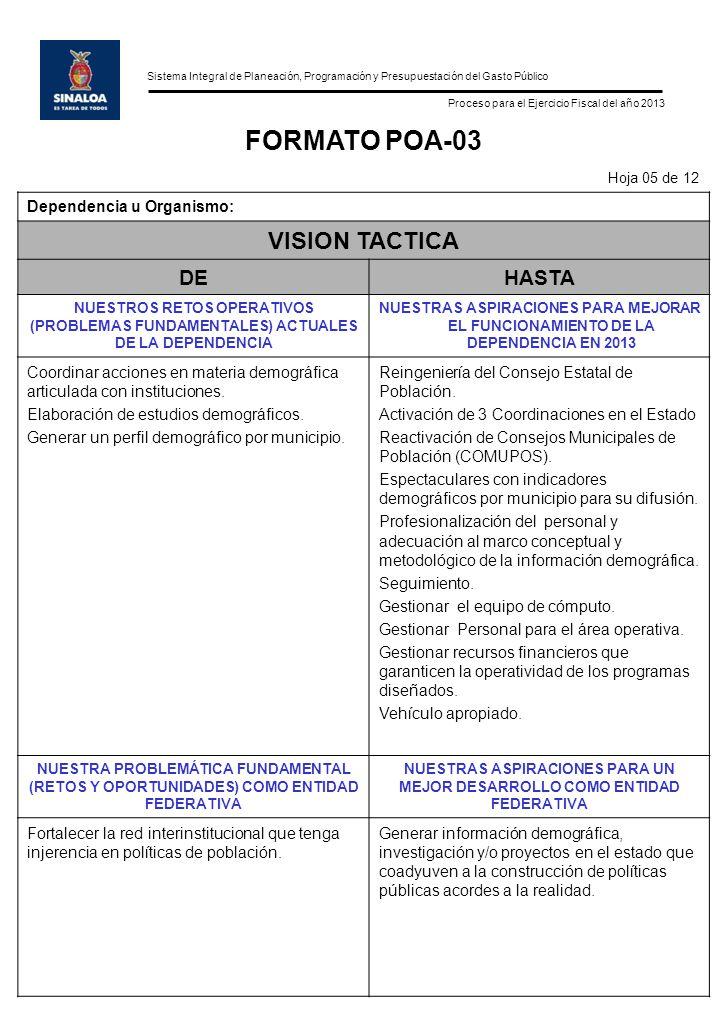 Sistema Integral de Planeación, Programación y Presupuestación del Gasto Público Proceso para el Ejercicio Fiscal del año 2013 FORMATO POA-03 Hoja 05 de 12 Dependencia u Organismo: VISION TACTICA DEHASTA NUESTROS RETOS OPERATIVOS (PROBLEMAS FUNDAMENTALES) ACTUALES DE LA DEPENDENCIA NUESTRAS ASPIRACIONES PARA MEJORAR EL FUNCIONAMIENTO DE LA DEPENDENCIA EN 2013 Coordinar acciones en materia demográfica articulada con instituciones.