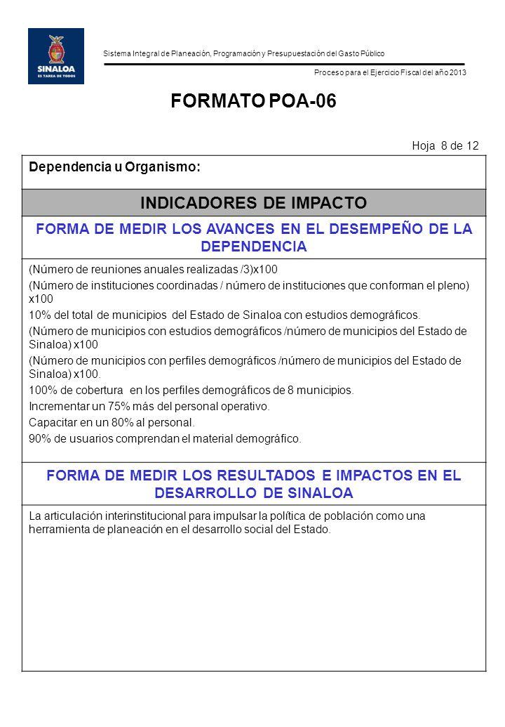 Sistema Integral de Planeación, Programación y Presupuestación del Gasto Público Proceso para el Ejercicio Fiscal del año 2013 FORMATO POA-06 Hoja 8 de 12 Dependencia u Organismo: INDICADORES DE IMPACTO FORMA DE MEDIR LOS AVANCES EN EL DESEMPEÑO DE LA DEPENDENCIA (Número de reuniones anuales realizadas /3)x100 (Número de instituciones coordinadas / número de instituciones que conforman el pleno) x100 10% del total de municipios del Estado de Sinaloa con estudios demográficos.