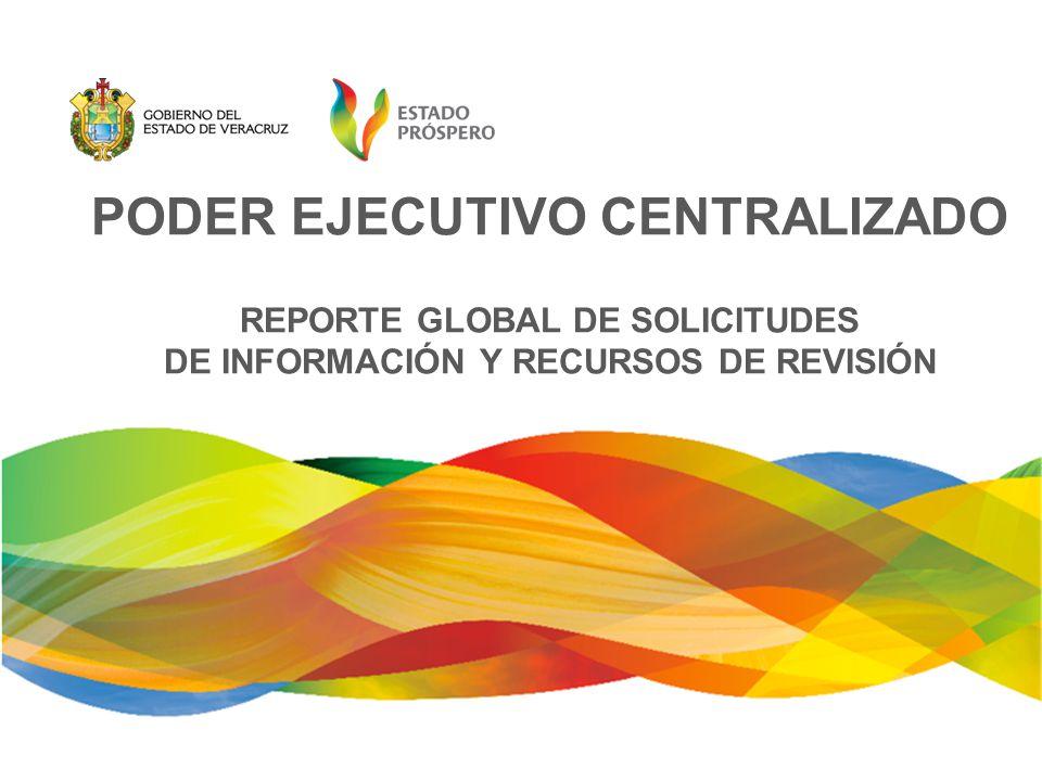 TOTAL DE SOLICITUDES Y RECURSOS DE REVISIÓN RECIBIDOS PERÍODO ENERO-NOVIEMBRE 2011 PODER EJECUTIVO CENTRALIZADO